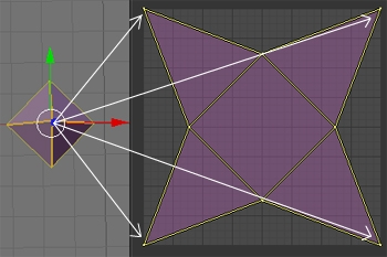 One 3D Point Becomes four in 2D