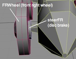 Wheel Linkage
